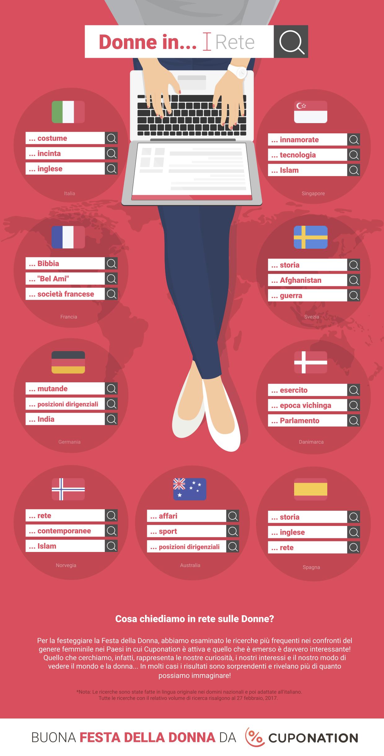 Infografica_Donne_In_Rete_CupoNation